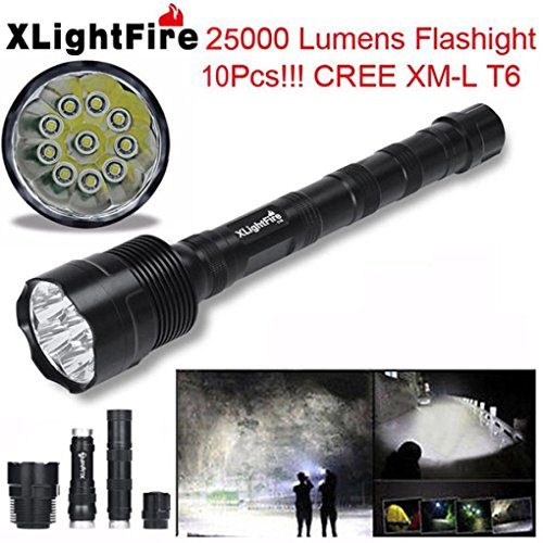 AMA(TM) XLightFire 28000 Lumens 11x XM-L T6 LED Headlamp Flashlights 3W Headlight 600 Lumens Bright Water Resistance Headlight for Camping Hiking Home Lighting Emergency Darkness Use (25000 Lumens)