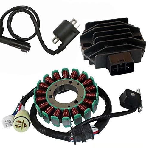 Most bought Alternators & Generators