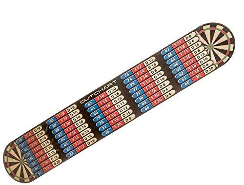 Line Dartboard Throw (Outchart Dart Throw Line)