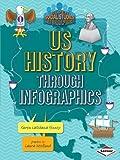 US History Through Infographics, Karen Kenney, 1467745685