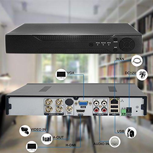 Hi Tech 960h Dvr Home Security System 1 4 Channel Dvr