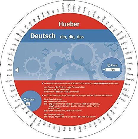 Deutsch Der Die Das Artikel Und Plural Wheel Deutsch Der