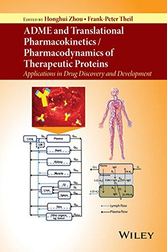 Adme And Translational Pharmacokinetics   Pharmacodynamics Of Therapeutic Proteins  Applications In Drug Discovery And Development