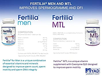 Fertilia Men Combo (Known as Fertil Pro) Male Fertility Combo (3 Month  Supply)