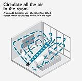 Vornado Pivot6 Whole Room Air Circulator Fan with 4