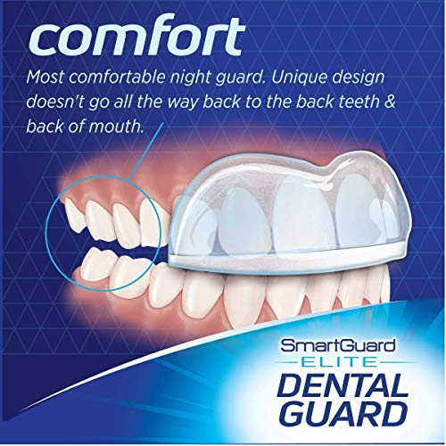 SmartGuard Elite Dental Guard 2-Pack: FREE BONUS - Travel Case – TMJ Dentist Designed for Clenching & Grinding - Bruxing Splint Mouth Protector for Relief by SmartGuard (Image #3)