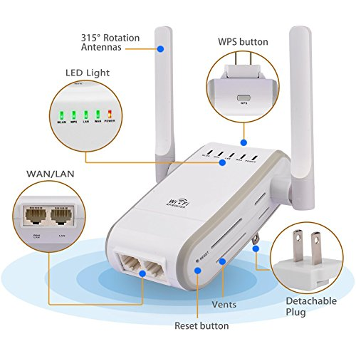 TopePop 300Mbps Wireless-N Range Extender WiFi Repeater Full Coverage Router with Four Modes WPS by TopePop (Image #3)