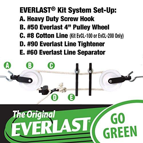 Everlast #99 Clothesline Hardware Only Kit ()