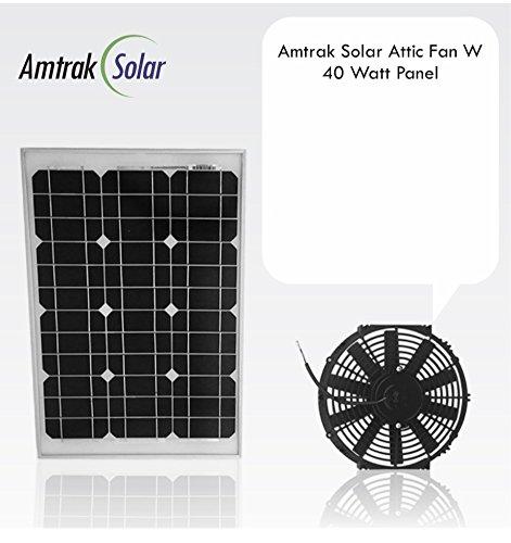 Solar Attic Fan 30 watt solar panel & 12 inch fan