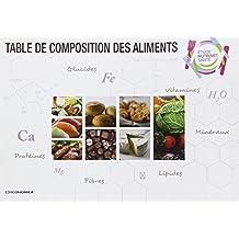 Table de Composition des Aliments 2e Ed.