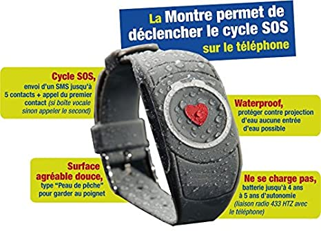 Mobiho-Essentiel Le CLASSIC TOP + MONTRE SOS: Amazon.fr: High-tech