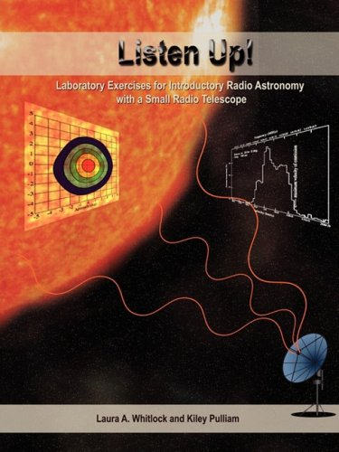 Listen Up!: Laboratory Exercises for Introductory Radio Astronomy with a Small Radio Telescope