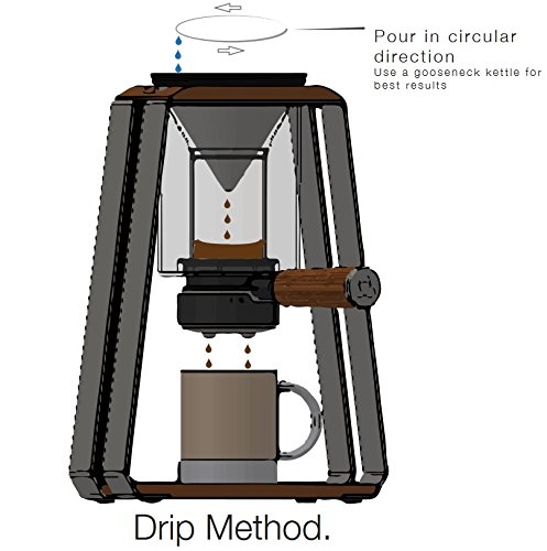 Trinity ONE 3-in-1 Press, Drip, Immersion Specialty Coffee Maker