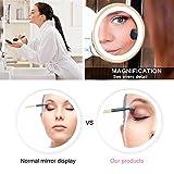 80% Off (code 4R2PEY25) - iSuri LED Lighted Makeup