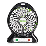 Battery Operated Fan,2600mAh Portable Rechargeable Battery or USB Powered Fan,Personal Handheld Small Desk Fan Cooling for Camping,Gym,Travel,Office (3 Speed, Quiet )