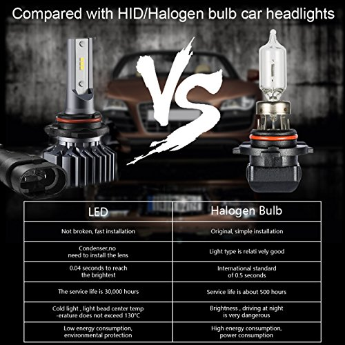 9005HB3-LED-High-Beam-Headlight-Bulbs-Conversion-Kit-DOT-Approved-SEALIGHT-S1-Series-9145H10-Fog-Light-Bulbs-Xenon-White-6000K