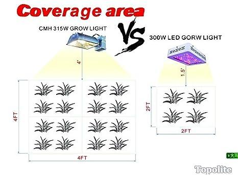 BloomGrow 315W CMH CDM Grow Light Kit w/3100K Bulb 120/240V Replace  300W/600W/1000W LED Grow Light for Plant Growing w/120V Plug (315W Enclosed