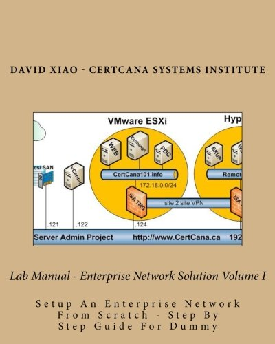 Lab Manual - Enterprise Network Solution Volume I: Setup An Enterprise Network From Scratch - Step By Step Guide For Dummy