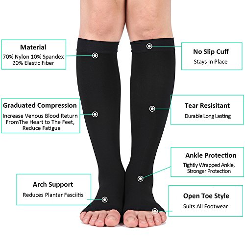 Compression Socks, Open Toe, Medical 20-30 mmHg Graduated Compression Stockings for Men Women, Knee High Compression Sleeves for Pregnancy, Varicose Veins, Relief Shin Splints, Nursing, Edema, Sports by MGANG (Image #3)