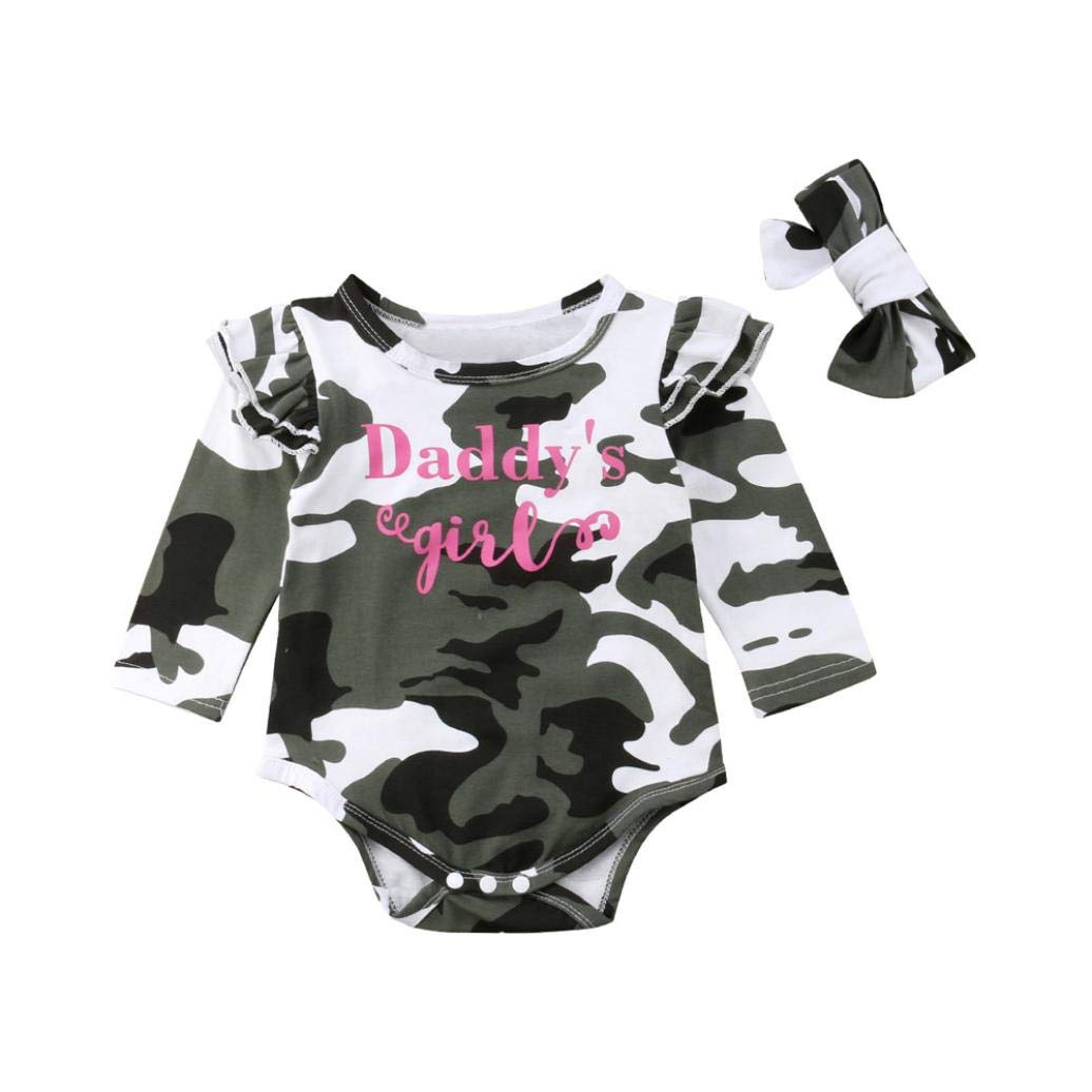 Toddler Baby Girls 2Pcs Clothes Sets for 0-24 Months,Fashion Lovely Long Sleeve Camouflage Letter Print Tops Headband Outfit (0-6Months, Camouflage)