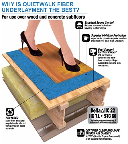 Quietwalk Laminate Flooring Underlayment With Attached