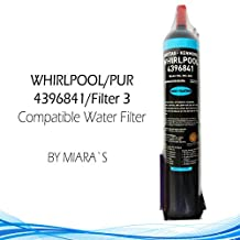 MIARA`s Water Filter Replacement For 4396841,4396710/ Kenmore 46-9030 / Many More (1-Pack)
