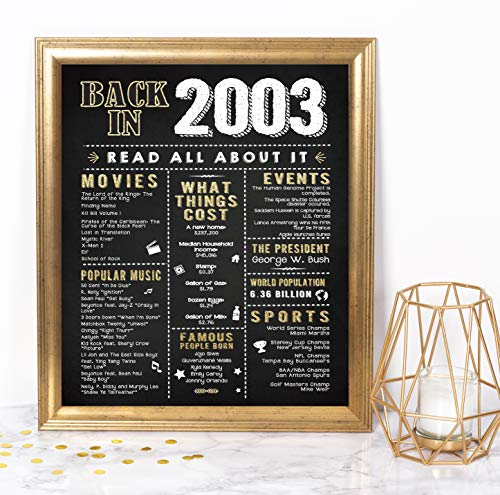 Katie Doodle Sweet 16 Party Supplies Decorations Gifts for Girls or Boys | Includes 8x10 Back-in-2003 Sign [Unframed], BD016, Black/Gold]()
