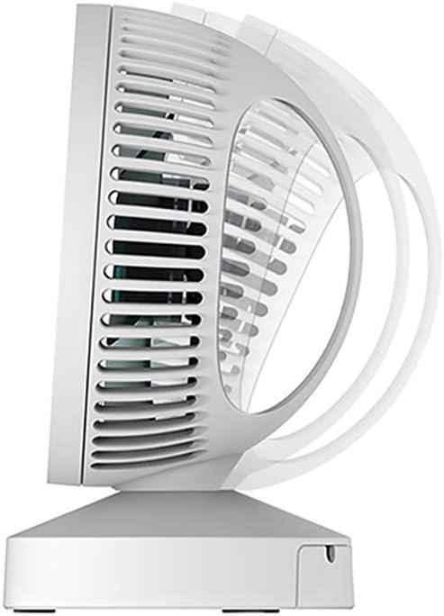 ornerx Desk Fan Powered by USB 6