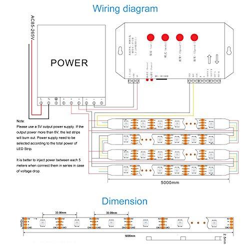 5050 Led Strip Wiring - Wiring Diagrams ROCK