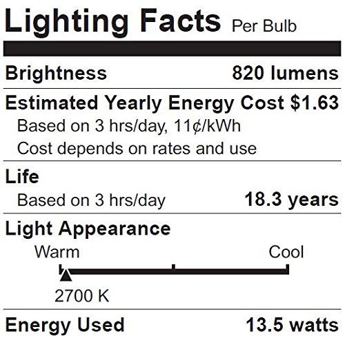 Sylvania Lightify 65W LED Smart Home Color/White Light Bulb (2 Pack) by Sylvania Smart Home (Image #1)