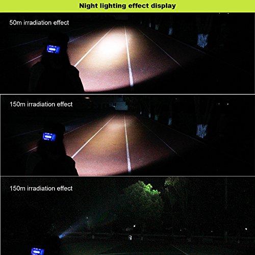 Modes 3 Micro Lampe Usb Rechargeable Frontale4 Boruit Led B21 3jL4RA5