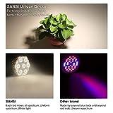 SANSI 36W Daylight LED Plant Light Bulb Full