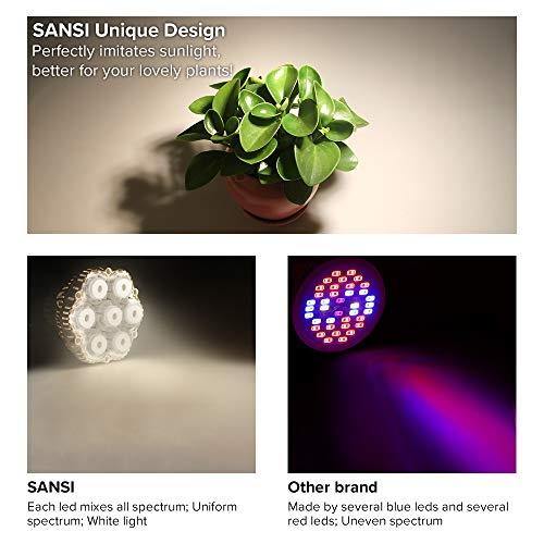 Sansi 36w Led Grow Light Bulb Daylight Plant Light Full