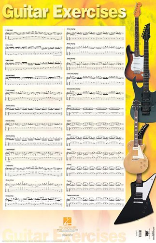 Guitar Exercises Poster: 22 inch. x 34 inch. Poster