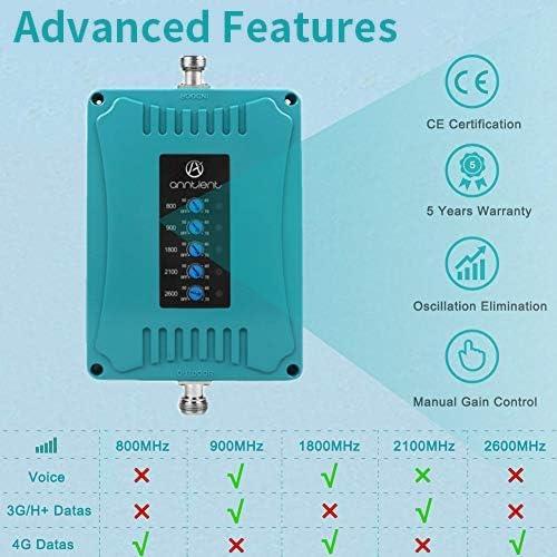 ANNTLENT Amplificador de Señal de Teléfono Celular para Hogar y Oficina Kits de Repetidor Móvil Aumenta la Voz y los Datos 3G 4G LTE para Todos los ...