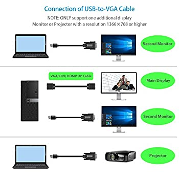 Usb 3.0 To Vga Adapter Cable, Multi Monitor Display Video Converter For Windows 108.187xp, Pc, Laptop, Surface Up To 1920 X 1080-1.5m (4.9 Ft) Length 11
