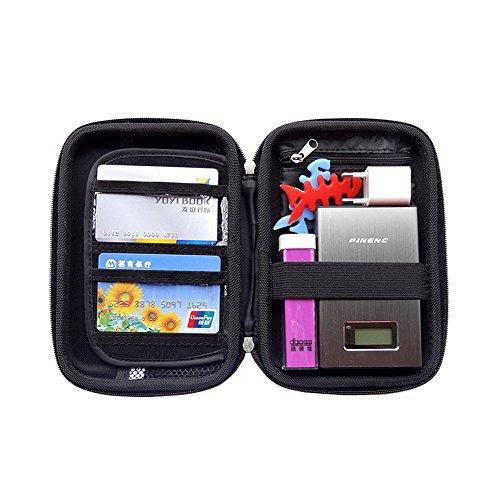 Elvam EVA Shockproof Waterproof Portable Hard Drive Case Bag / Cable Case Bag / USB Flash Drive Case Bag / Power Bank Case Bag / GPS Case and Digital Camera Case - Blue by Elvam (Image #1)