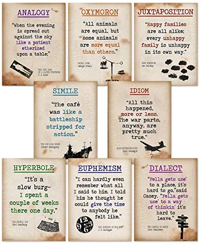 (Literary Terms II Quote Poster Set of Eight featuring Analogy, Oxymoron, Juxtaposition, Simile, Idiom, Hyperbole, Euphemism and Dialect. Classroom Educational Art Prints)
