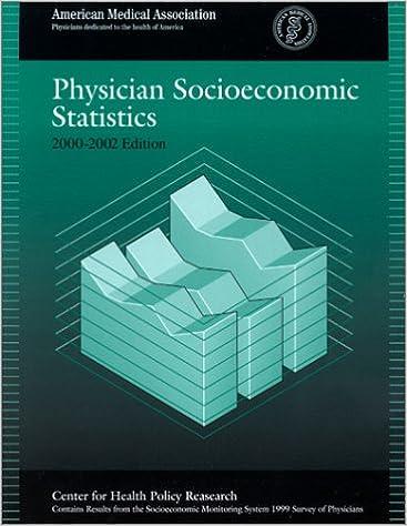 Physician Socioeconomic Statistics 2000-2002
