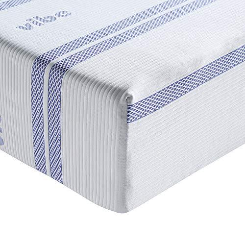 basic Brands Vibe 12 Inch Gel Mattress Box Spring Sets