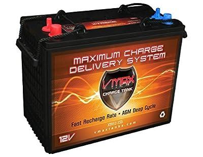 VMAXTANKS Xtreme Series XTR12-155 12 Volt 155Ah Heavy Duty AGM Sealed maintenance-free 12V battery for electric vehicles, golf carts, ATV, UTV EV's