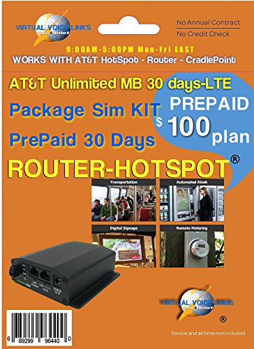 AT&T Sim Card for Unlimited MB 30 Days 4G LTE hotspot / Cradlepoint/ mofi