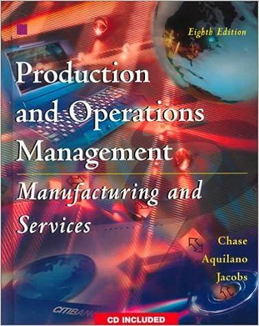 Management books production pdf
