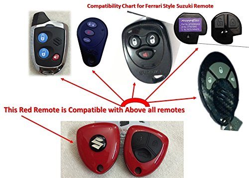spare remote for maruti and other cars fitted with nippon remotes rh amazon in