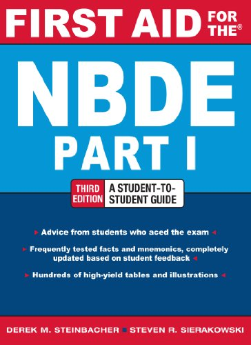 First Aid for the NBDE Part 1, Third Edition (First Aid Series) Pdf