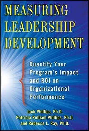 Measuring Leadership Development: Quantify Your Programs Impact and ROI on Organizational Performance: Amazon.es: Jack Phillips, Patti Phillips, ...