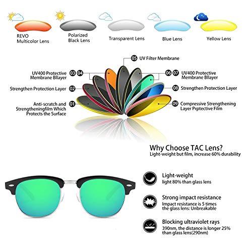 Décor Lunettes Cerclées Colorés Protection de Demi Verres Soleil Polarisées 400 UV Gris Léger UrqHUgPx