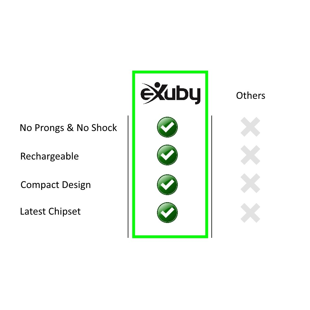 eXuby Friendliest Bark Collar for Small Dogs - No Prongs, No Shock & No Harm - Only Sound & Vibration - Stay in Control with 7 Levels of Intensity - Rechargeable - Most Humane No Bark Collar by eXuby (Image #6)