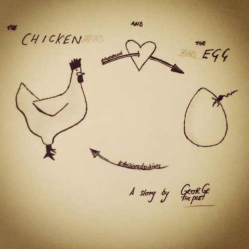 CD : George the Poet - Chicken & The Egg (United Kingdom - Import)