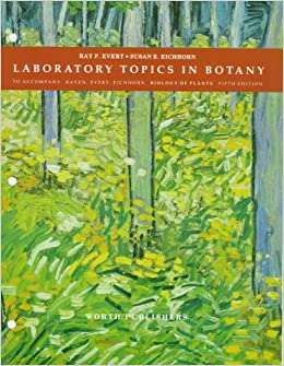 botany topics for projects